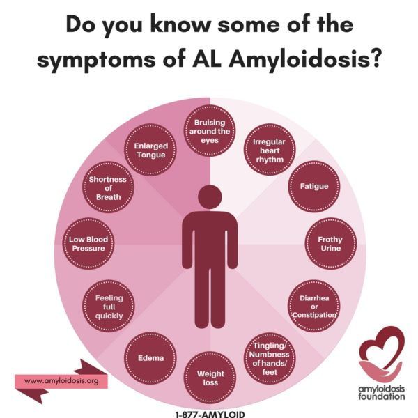 AL<br>AMYLOIDOSIS