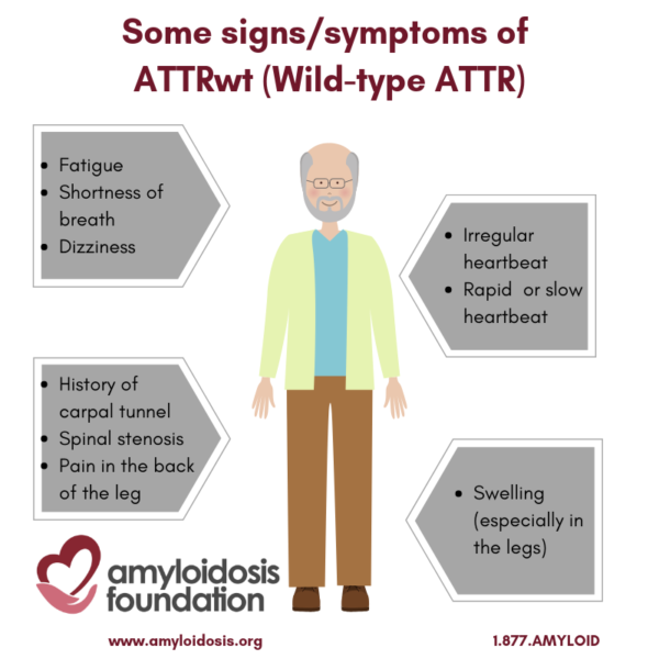 Do you know<br>the signs of<br>ATTRwt?
